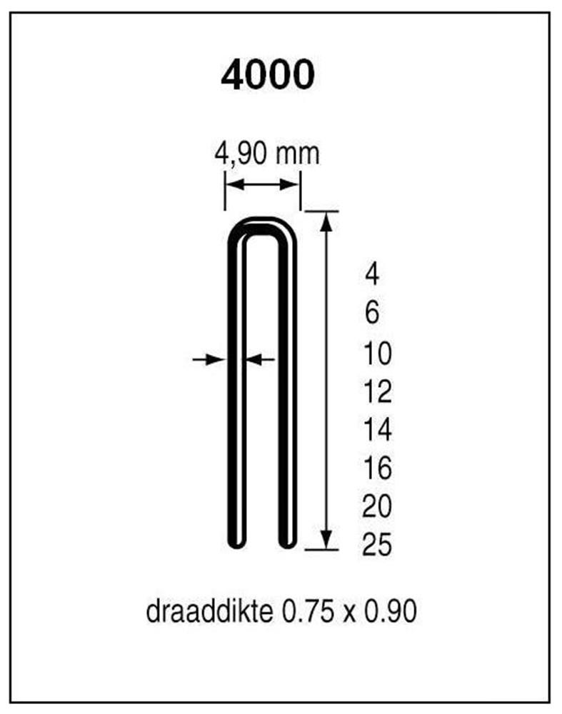 Afbeelding van Dutack 5024015 Nieten Serie 4000 12mm (5000st)